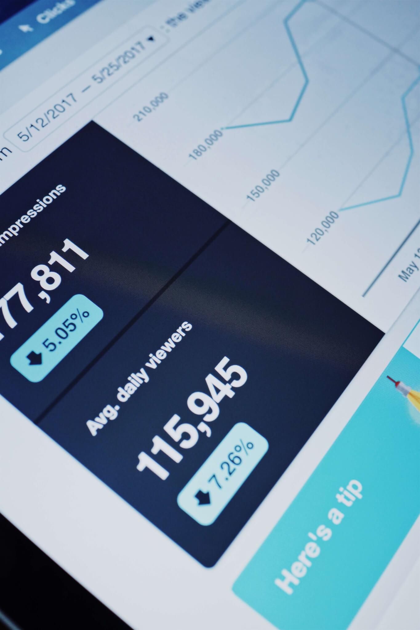 Pay Per Click Digital Marketing
